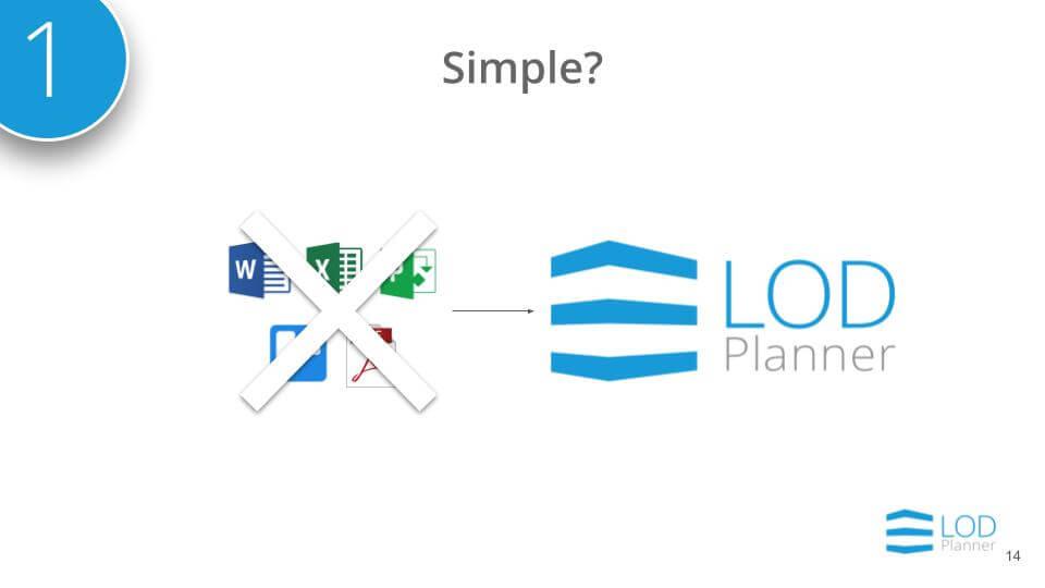 Simple BIM Planning