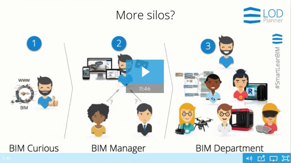 BIM Challenges Video
