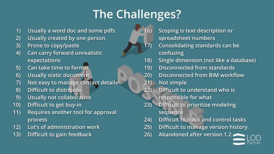 BEP Challenges