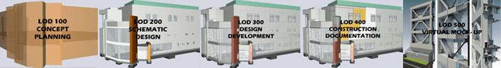 Defining LOD and BIM Progression
