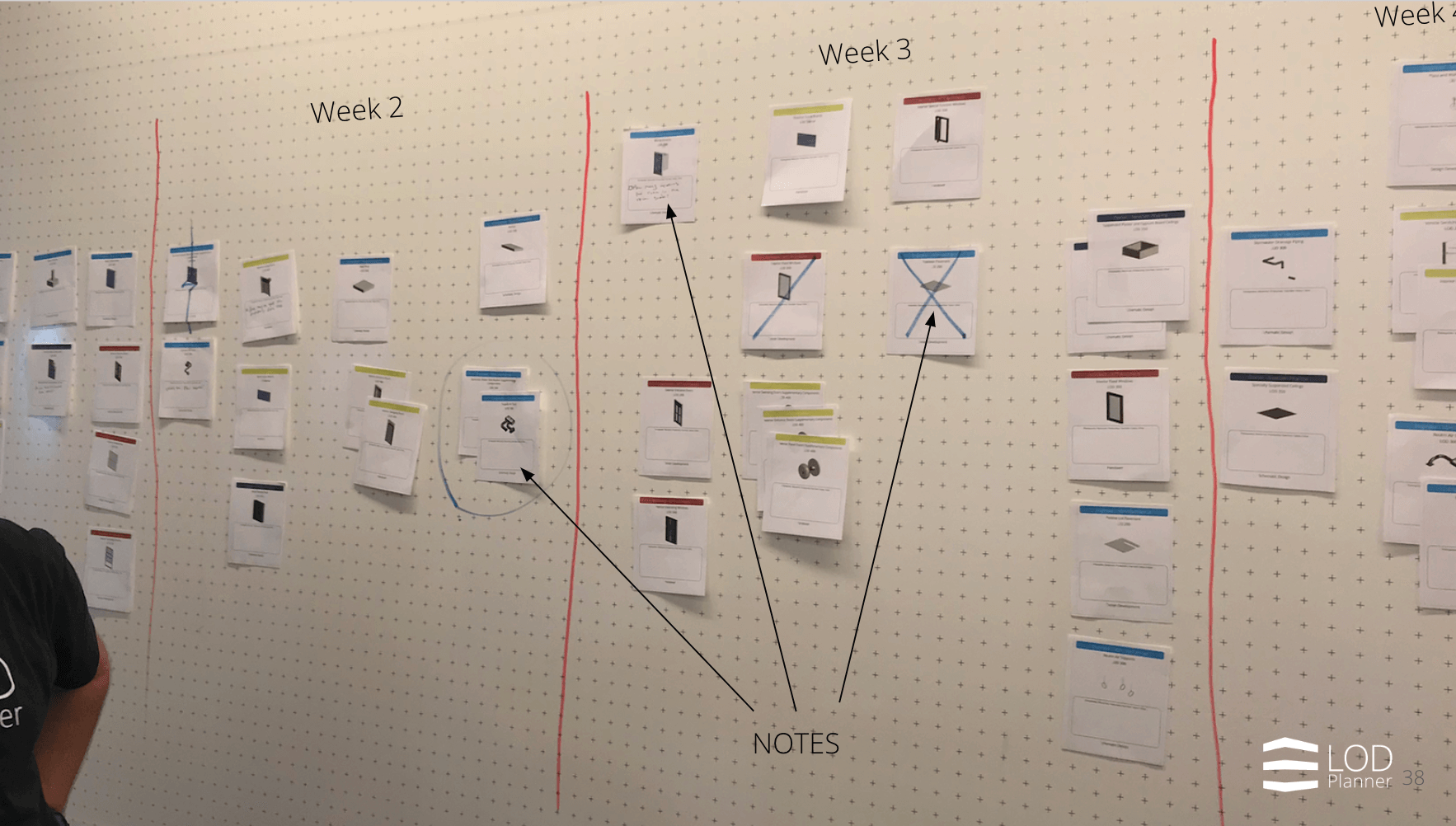 Pull Planning Example
