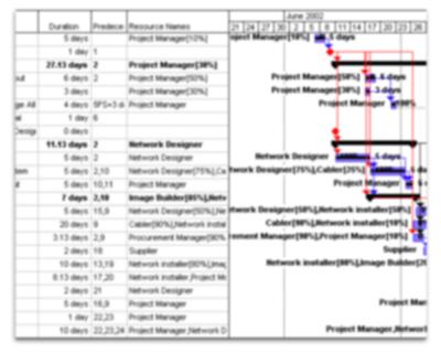 Schedule BIM Tools