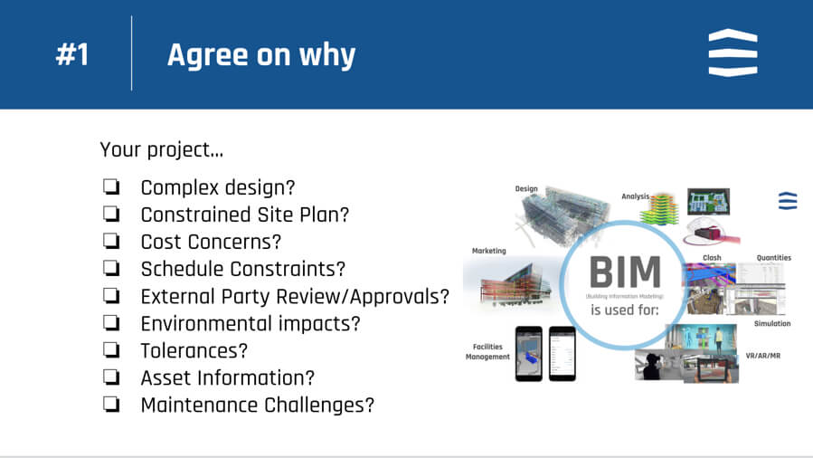 Agree on why BIM